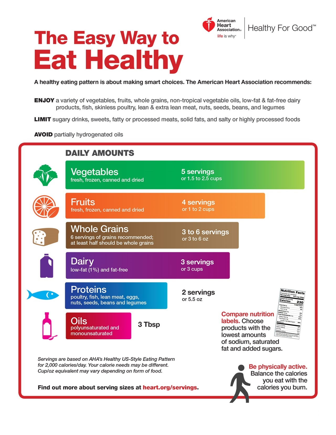 The Easy Way to Eat Healthy tips from American Heart Association